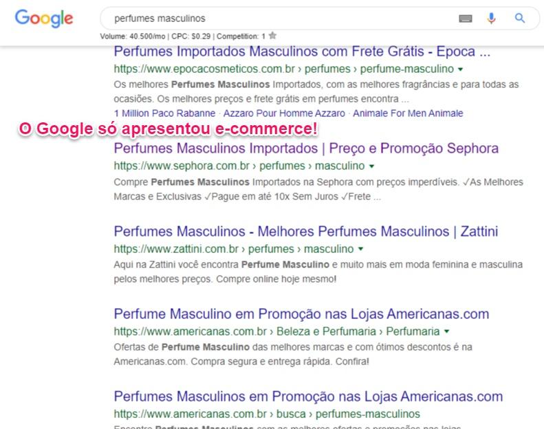 """Intenção do usuário para a palavra-chave """"perfumes masculinos"""", muito importante para SEO"""