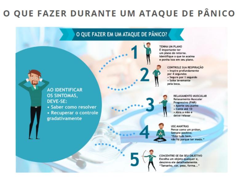 Ótimo infográfico no nicho da saúde