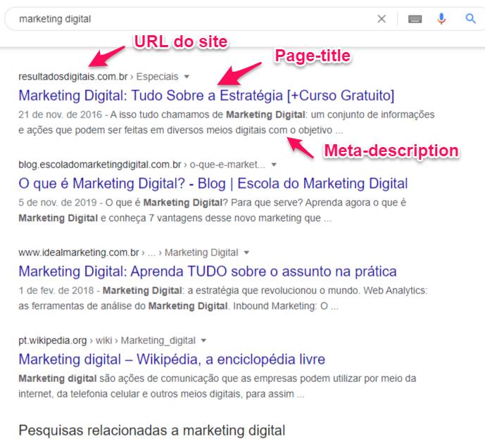 Imagem que mostra url, page-title e meta-description no resultado de busca do Google