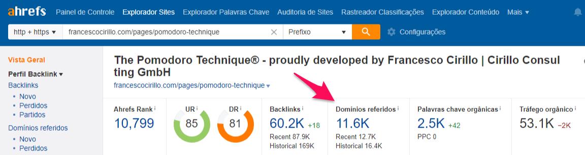 Dados da ferramenta Ahrefs sobre backlinks do site do Francesco Cirillo da técnica pomodoro