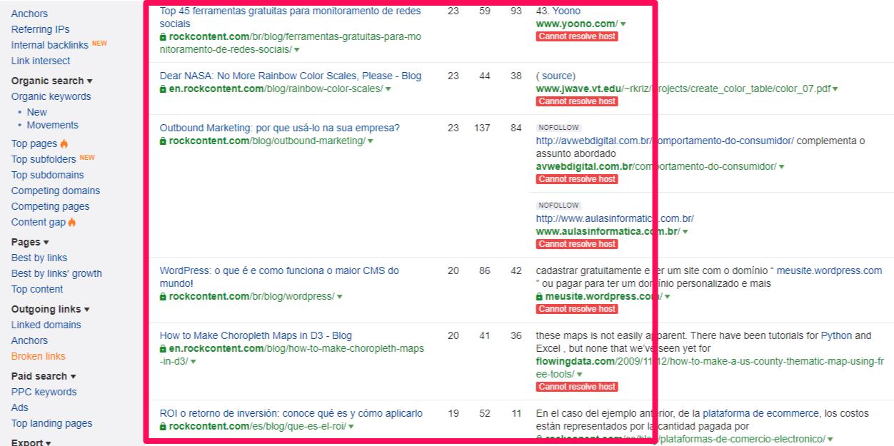 Lista de sites que a Rock Content linkou e estão caindo em páginas inexistentes